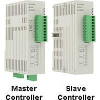 DWYER SCD-PS ( SCD-PS POWER SUPPLY 100-240VAC ) -Image