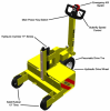 Battery Powered Lifting Cart -- MFC-100™ - Image
