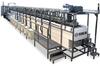 Vertical Roll-to-Roll Wet Process Technology -- MP200CS