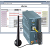 Wireless DIN Rail Monitor & Controller -- wiDR - Image
