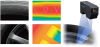 Optical 2D Triangulation Position Sensor -- LJ-V7080