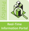 Data Management & Analytics Software -- Proficy Real-Time Information Portal