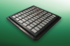Engineered Solder Materials -- AuSn Preforms for Die-Attach Application