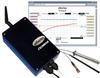 High Power Wireless Transmitters -- zED-P Series