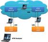ATM Protocol Analyzer -- XX160