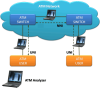 ATM Protocol Analyzer -- XX160 -- View Larger Image