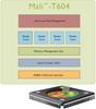 ARM® Mali™ Family GPU -- Mali-T604