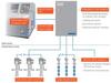 Tank Monitoring System -- CARGOMASTER®