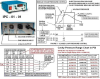 Process Controls & Sensors -- 1 Cavity Monitor/Controller
