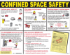 Laminated Confined Space Poster -- 50344