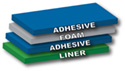 how to select foam bonding tape