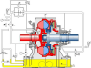 Fluid Coupling -- TPL-SYN