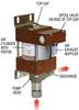 Water or Oil PP Series Pump -- PP111 - Image
