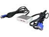 2-Way Mini USB KVM Switch -- 190123