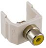 Coaxial Connector -- SFRCY