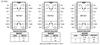 2.5 Ohm Quad, SPST, CMOS Analog Switches -- MAX4661 - Image