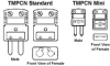 Quick Disconnect Standard Connectors -- TMPCN - Image