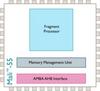 ARM® Mali™ Family GPU -- Mali-55
