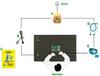 ESD-Safe Field Kits -- 1235615