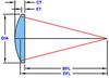 Fused Silica Lens -- L-QPX012