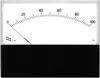 Presentor - Industrial Series Analogue Meter -- R39M