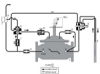Stainless Steel Single Chamber Pump Control Valve with Rate-of-Flow Feature -- 984GS
