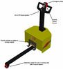 Power Tug? - Battery Powered Tug