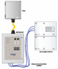 Continuous Emissions Monitoring System (CEMS) -- SCP100