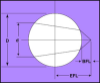 Ball Lenses