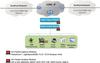 Packet Data Analysis (PDA) -- XX136 -Image