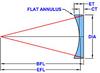 Plano Concave Lens -- L-PCC103