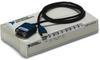 USB-485/4, 4-Port USB to RS-485 Converter, North American 240Vac -- 778476-54