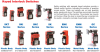 Keyed Safety Solenoid Locking Switches