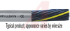 Flexible Cable OLFLEX 190 Multiconductor Oil Resistant,16/18c,UL MTW,CSA,CE,600V -- 70123123