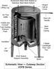 Pit Type Radiant Oven -- VOFB-1