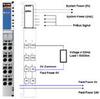 Analog Output -- M-4402 -- View Larger Image