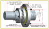 Fully-split Seal for Vacuum, Low Pressure, and Abrasive Applications -- OFS Type-1 Series -Image