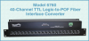 40-Channel TTL Logic-to-POF Fiber Interface Converter -- Model 6760
