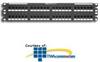 Panduit® DP5e Flat Punchdown Patch Panel (RoHS.. -- DP485E88TGY