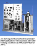 Supercritical Fluid Systems