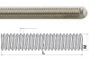 DryLin® Metric Lead Screws, Stainless Steel