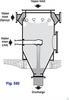 Multi-Jet Spray Type Barometric Condensers
