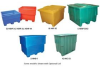 Seamless Plastic Pallet Container Lids -- HGG-LID -Image