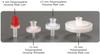 Laboratory Filters - Image