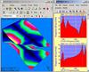 VT-540 Visual SDM & VT-560 Visual SDM Pro