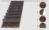 Automotive Aftermarket Belts -- Timing Belts - Image