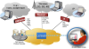 Network Surveillance System, NetsurveyorWeb™ -- PKV170 -Image