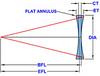 Bi-Concave Lens -- L-BCC025 - Image