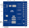 FemtoClock NG 12-Output Frequency Synthesizer -- 8T49N1012-998NLGI