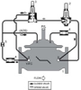 Stainless Steel Pressure Reducing and Sustaining Control Valve with Hydraulic Check Feature -- 912GS-01 - Image